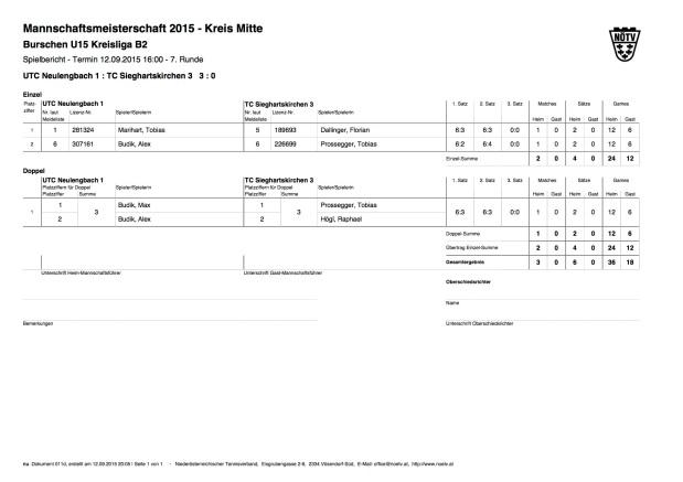 Meisterschaft U15 Burschen