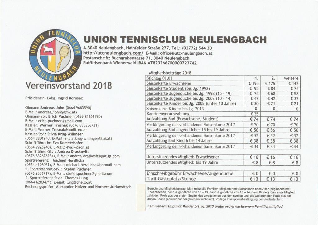 Groß Mitgliedschaft Website Vorlage Ideen - Entry Level Resume ...